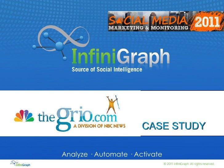 Analyze · Automate · Activate CASE STUDY