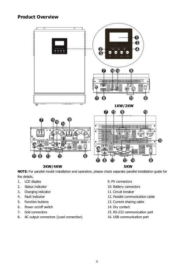 Illustration Of 8 Kw Dc Gt Solar Pv System Install For Manual Guide