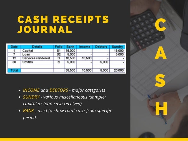CASH RECEIPTS JOURNAL C A S H INCOME and DEBTORS - major categories SUNDRY - various miscellaneous (sample: capital or loa...