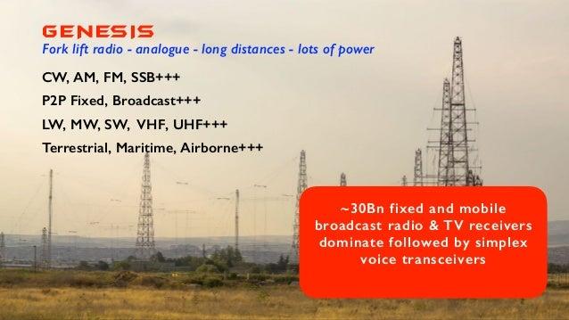 Infinite bandwidth iot wireless Slide 2
