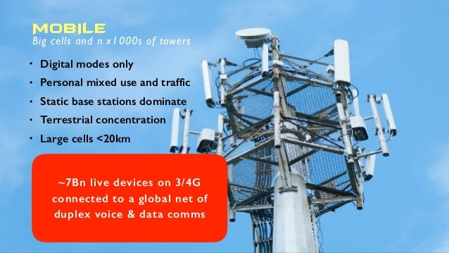 Infinite bandwidth iot wireless Slide 3
