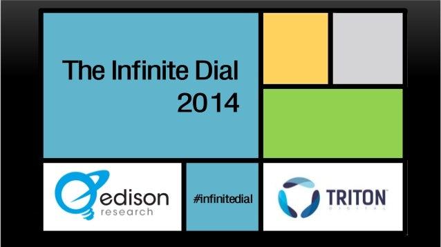 The Infinite Dial 2014 Slide 2