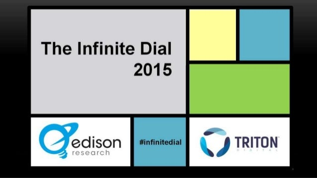 The Infinite Dial 2015