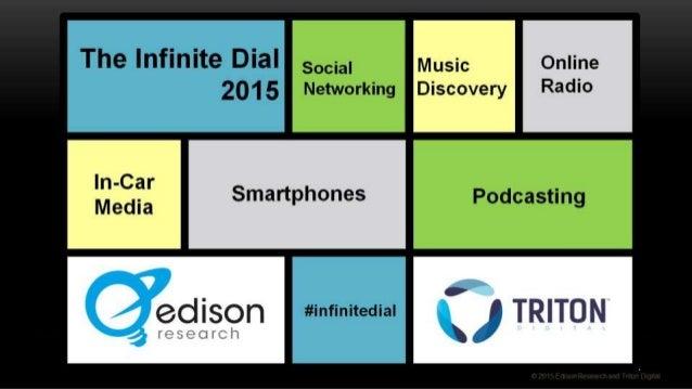 The Infinite Dial 2015 Slide 2