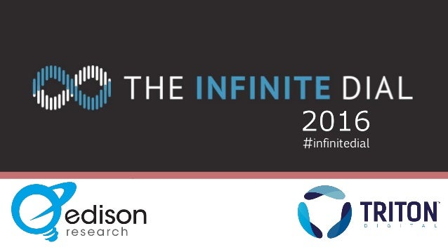 THE INFINITE DIAL 2016 #INFINITEDIAL 2016 #infinitedial