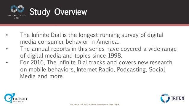 Infinite Dial 2016 Slide 2