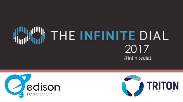 THE INFINITE DIAL 2016 #INFINITEDIAL 2016 #infinitedial 2017