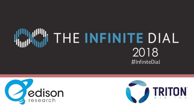 THE INFINITE DIAL 2016 #INFINITEDIAL 2016 #InfiniteDial 2018