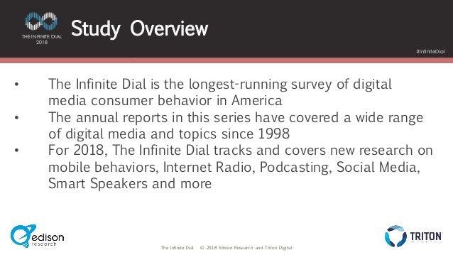 Infinite Dial 2018 Slide 2