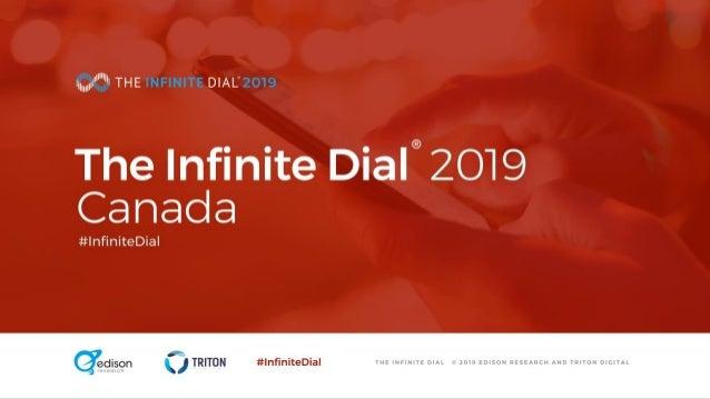 Infinite Dial Canada 2019