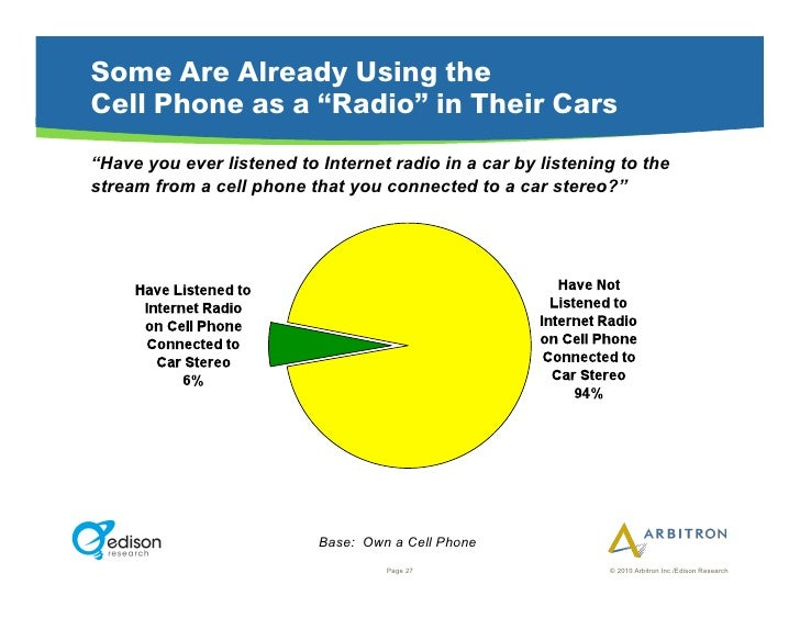 """Some Are Already Using the Cell Phone as a """"Radio"""" in Their Cars """"Have you ever listened to Internet radio in a car by lis..."""