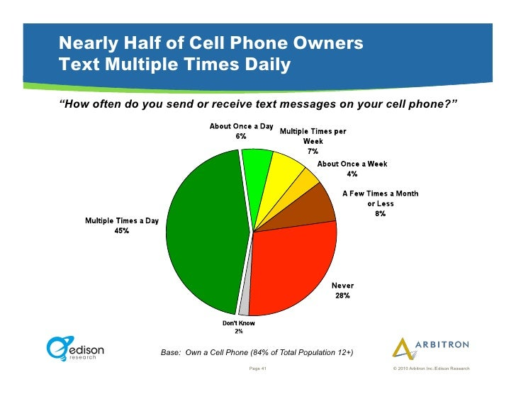 """Nearly Half of Cell Phone Owners Text Multiple Times Daily """"How often do you send or receive text messages on your cell ph..."""