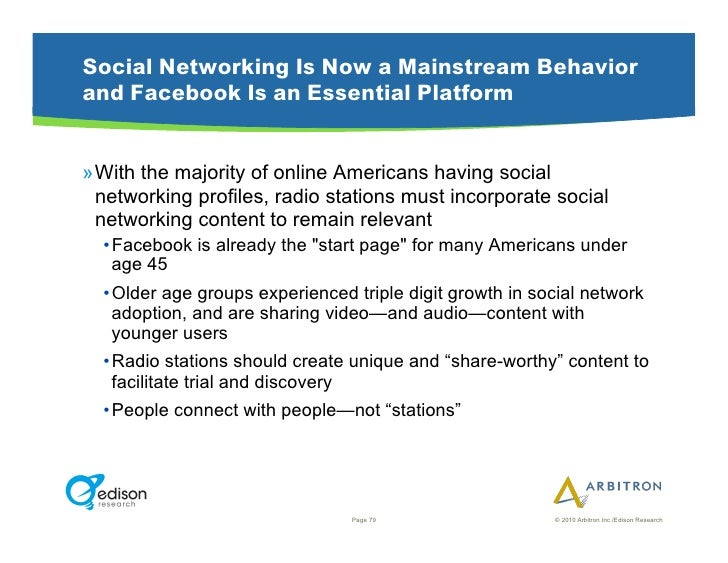 Social Networking Is Now a Mainstream Behavior and Facebook Is an Essential Platform   »With the majority of online Ameri...