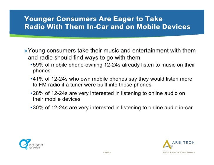 Younger Consumers Are Eager to Take Radio With Them In-Car and on Mobile Devices   »Young consumers take their music and ...