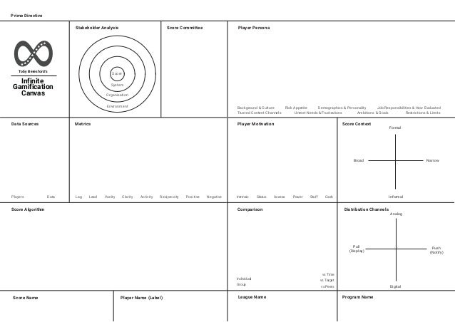 Infinite Gamification Canvas Toby Beresford's Prime Directive Program NamePlayer Name (Label) Data Sources Players Data Sc...