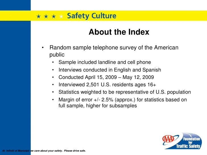 AAA Traffic Safety Index