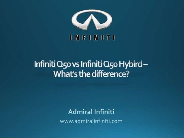 Infiniti Q50  Infiniti Q50 Hybird