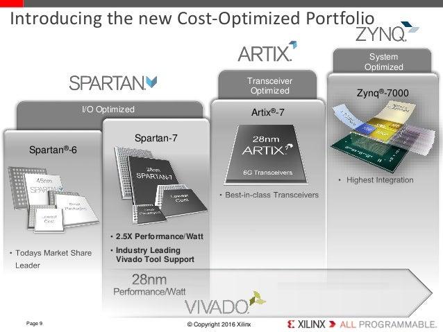 FPGA / SOC teknologi - i dag og i fremtiden