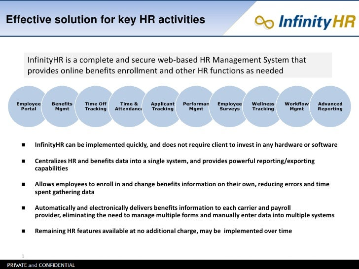 1<br />Effective solution for key HR activities<br />InfinityHR is a complete and secure web-based HR Management System th...
