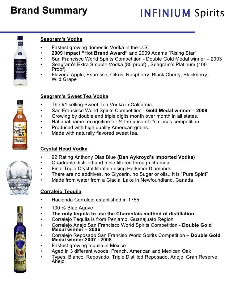 Brand Summary <ul><li>Seagram's Vodka </li></ul><ul><li>Fastest growing domestic Vodka in the U.S. </li></ul><ul><li>2009 ...