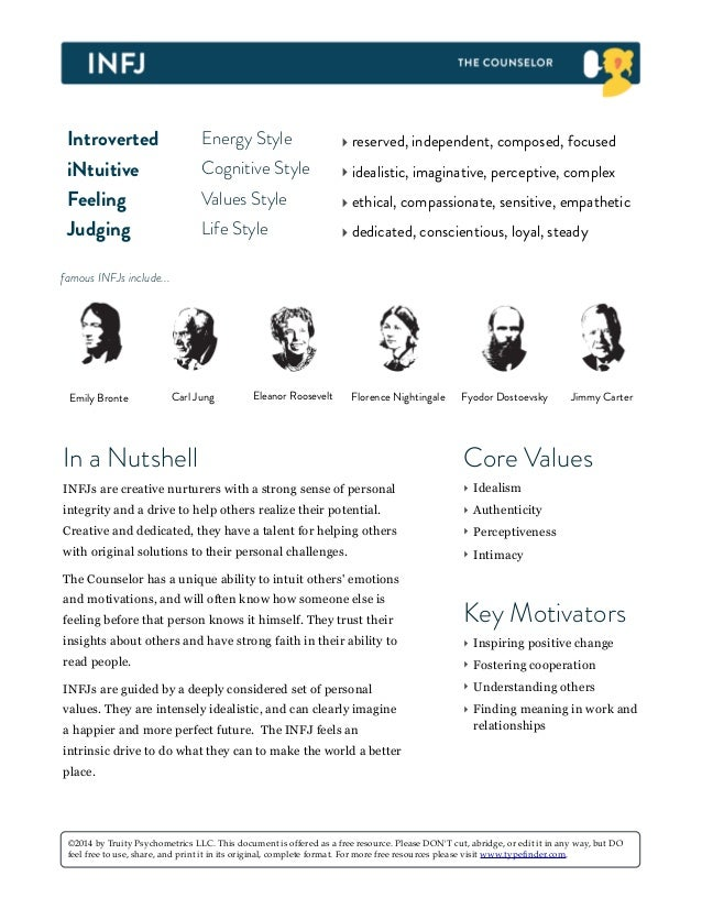 Introverted Energy Style ‣ reserved, independent, composed, focused iNtuitive Cognitive Style ‣ idealistic, imaginative, p...