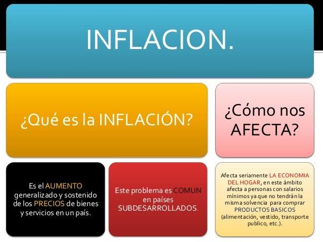 Inflacion economica - Tipos de calefaccion economica ...