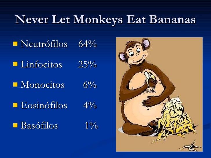 Never Let Monkeys Eat Bananas <ul><li>Neutrófilos  64% </li></ul><ul><li>Linfocitos  25% </li></ul><ul><li>Monocitos  6% <...