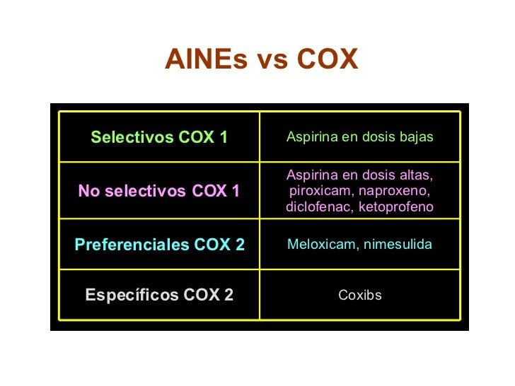AINEs vs COX Coxibs Específicos COX 2 Meloxicam, nimesulida Preferenciales COX 2 Aspirina en dosis altas, piroxicam, napro...