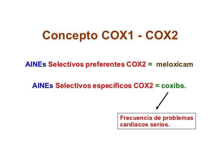 Concepto COX1 - COX2 AINEs   Selectivos preferentes COX2  =  Frecuencia de problemas cardiacos serios. AINEs   Selectivos ...