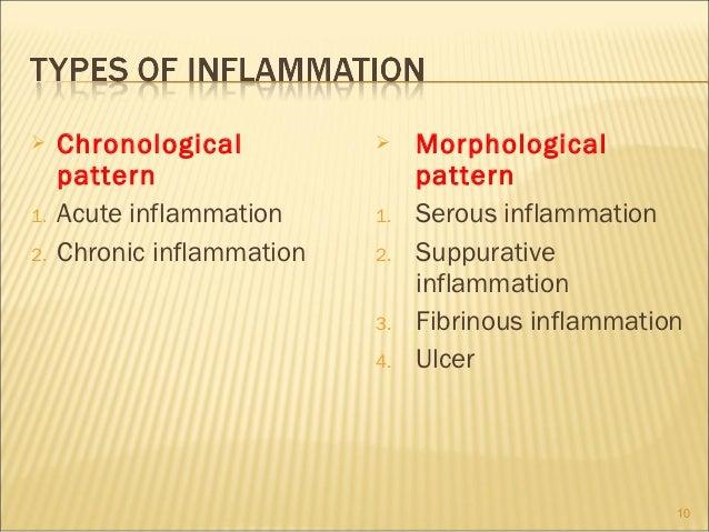     Chronological              Morphological     pattern                     pattern1.   Acute inflammation     1.   Ser...