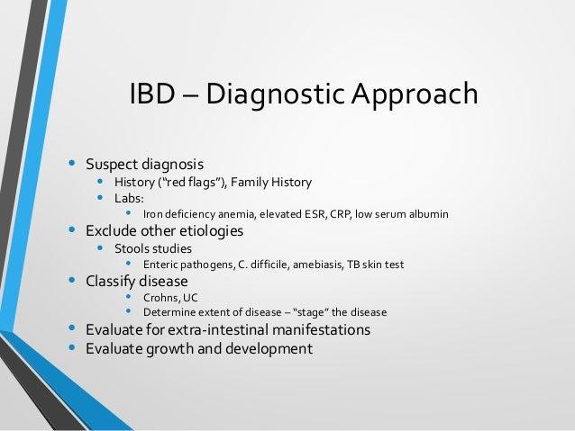 Inflammatory Bowel Disease Hiren Chatrola
