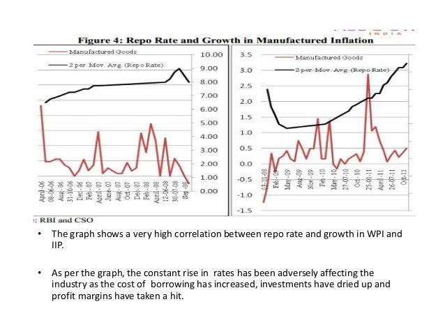 Inflation Slide 3