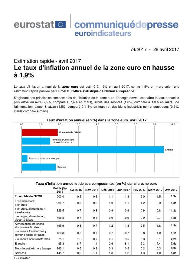 hausse du taux d 39 inflation annuel de la zone euro en avril 2017. Black Bedroom Furniture Sets. Home Design Ideas