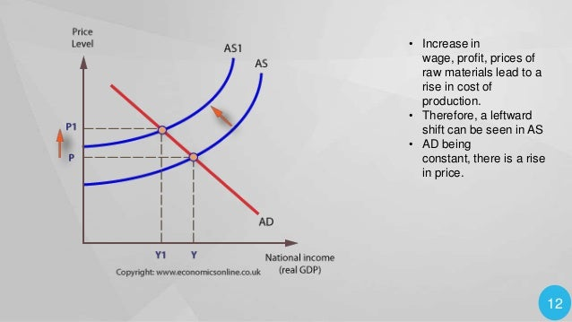 WAGE PUSH INFLATION  Growth of powerful trade unions can be one of the reason for the spread and rise of inflation.  Wage...