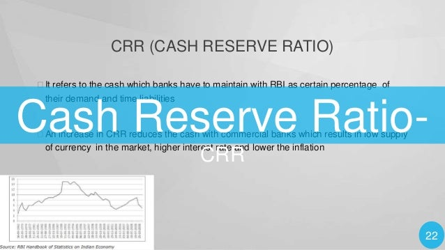 STATUTORY LIQUIDITY RATIO Commercial Banks have to maintain liquid assets cash, gold and approved securities equal to not ...