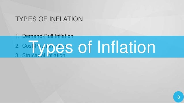 DEMAND PULL INFLATION  Demand Pull Inflation represents a situation, wherein the aggregate demand outweighs the aggregate...