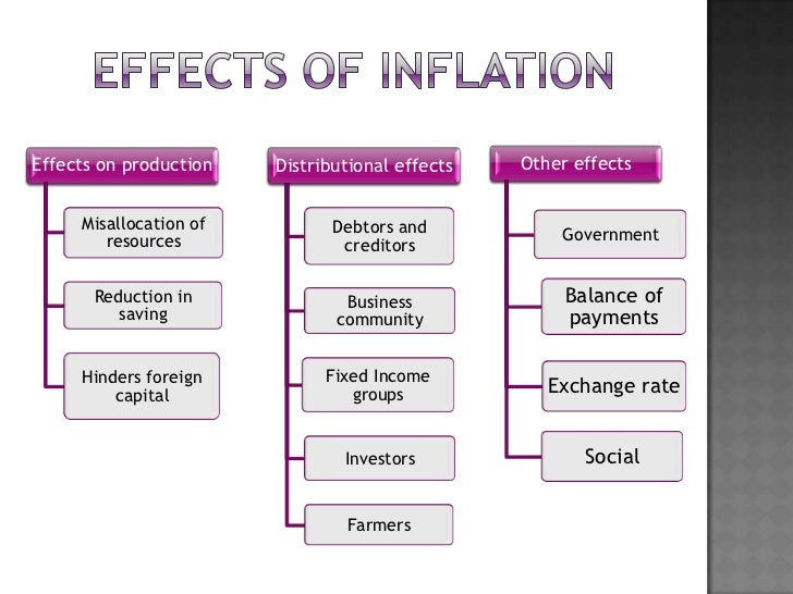impact of inflation How the internet economy killed inflation  this new trend coincides with a couple of major technological innovations that have had a long-term impact.