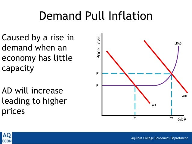 inflation and deflation in an economy economics essay By contrast, deflation - or falling prices - increases the real value of  when  inflation is too high of course, it is not good for the economy or.