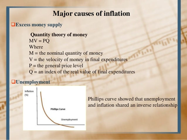 inflation in bangladesh and its reason Learn more about the bangladesh economy, including the population of bangladesh , gdp, facts, trade, business, inflation and other data and analysis on its economy from the index of economic.
