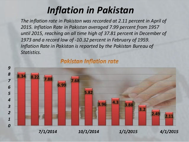 exchange rate and inflation in pakistan economy Since the country's independence in 1947, the economy of pakistan has  emerged as a  inflation rate in pakistan averaged 799 percent from 1957 until  2015,  the fixing of exchange rates, and the standardization of coinage,  paradoxically,.