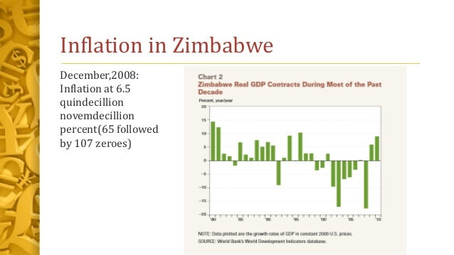 Inflation In Zimbabwe December2008 At 65 Quindecillion Novemdecillion Percent65 Followed By 107 Zeroes
