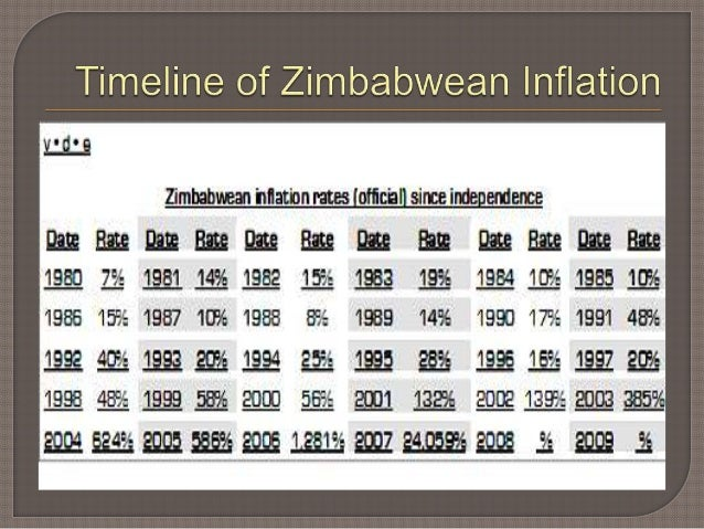 Ael mining services zimbabwe currency