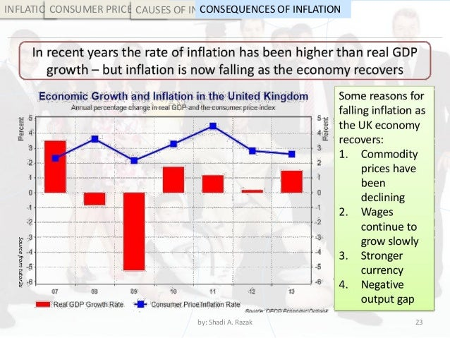 causes of inflation and deflation Determine how inflation and deflation affect prices and employment economies frequently teeter between these two economic conditions.