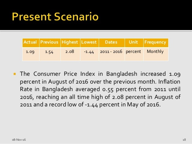 inflation in bangladesh and its reason and Exchange rate and its impacts on gdp and inflation in bangladesh saleh mohammed mashehdul islam  shyamapada biswas  abstract this paper compares the economic track records of the two different exchange rate regimes the.
