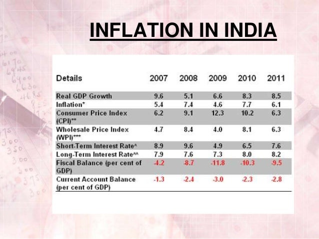 history of inflation in india India has seen both high and low inflation, and plotting the graph since 1953 puts things in perspective in 2010-11, inflation was at 96% (official) which makes it the highest since.