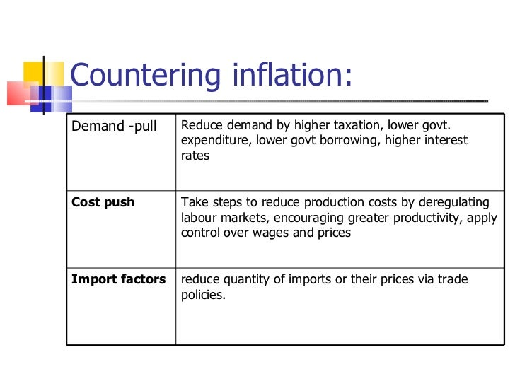 inflation and cost push factor essay Definition: cost push inflation is inflation caused by an increase in prices of  inputs like labour, raw material, etc the increased price of the factors of  production.