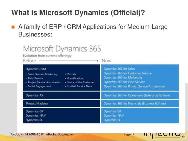 Testing a Complex ERP Application Using a Data-Driven Framework