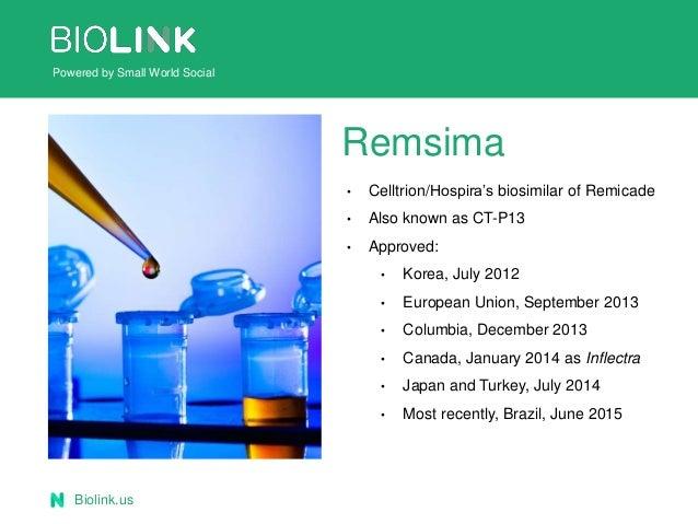 biosimilar Archives - Ankylosing Spondylitis News