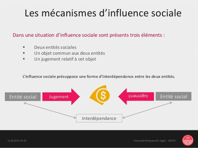 Les mécanismes d'influence sociale 18-10-201412:26 UniversitéMohammedV Agdal - DESTEC Entité social Entité socialJugement ...