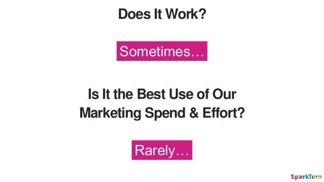 Does It Work? Sometimes… Is It the Best Use of Our Marketing Spend & Effort? Rarely…